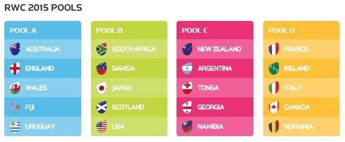 #RWC2015 Teams